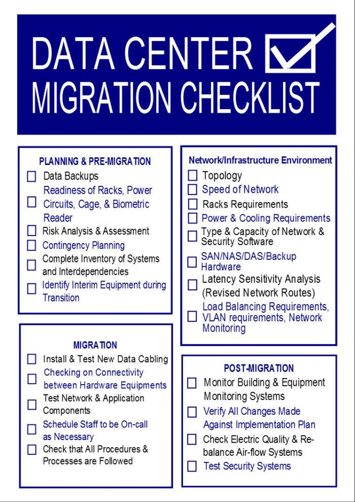 Data Migration Project Plan Samples