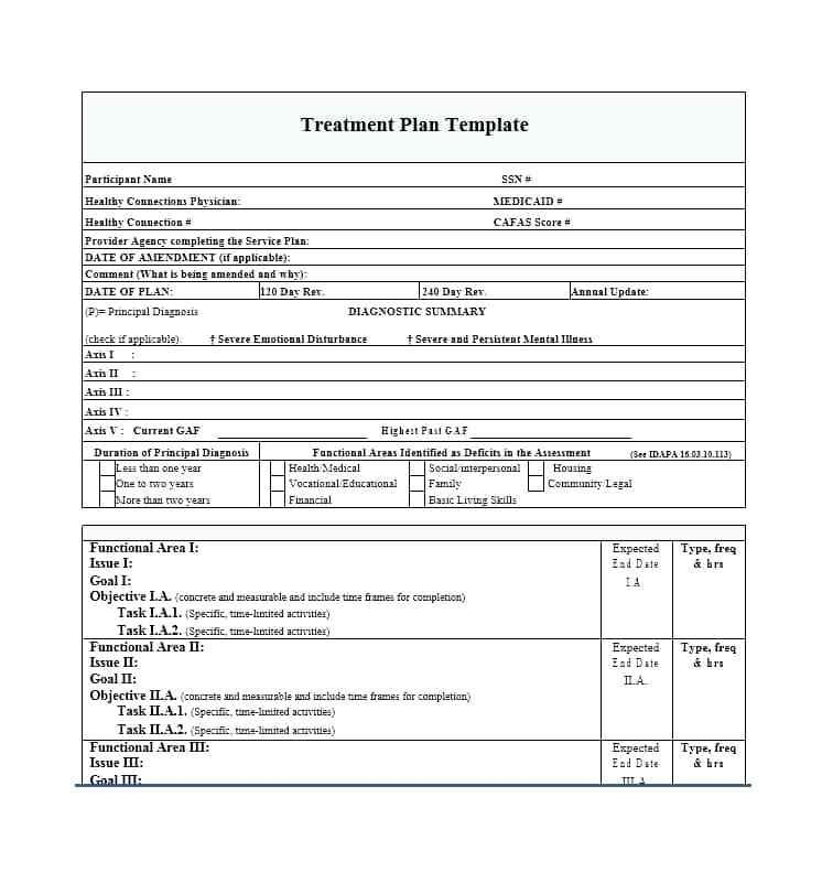 Dental Treatment Plan Format