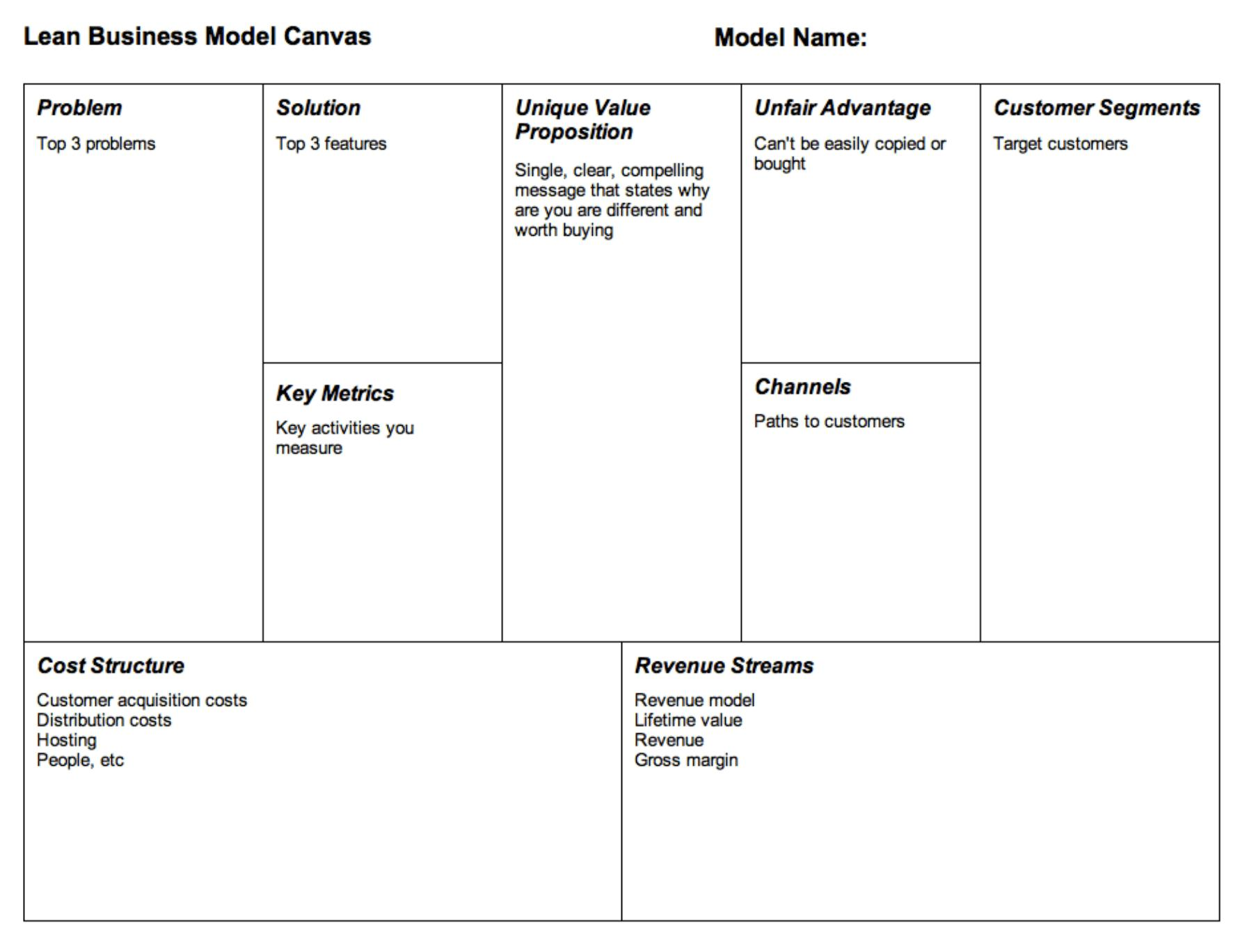 Lean Business Plan Template Free