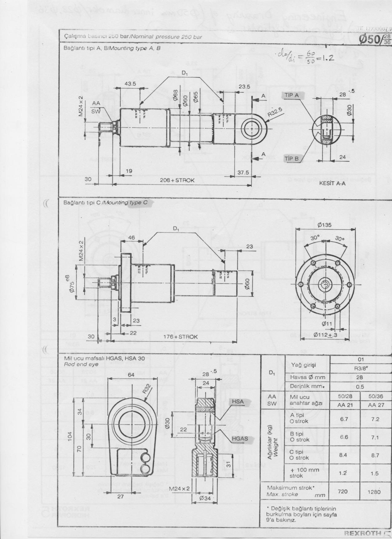 Mechanical Engineering Drafting Templates