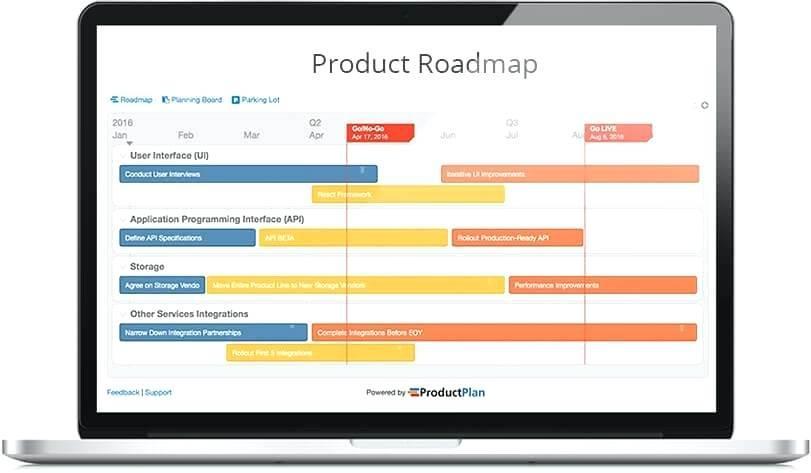 07 Agile Roadmap Powerpoint Template