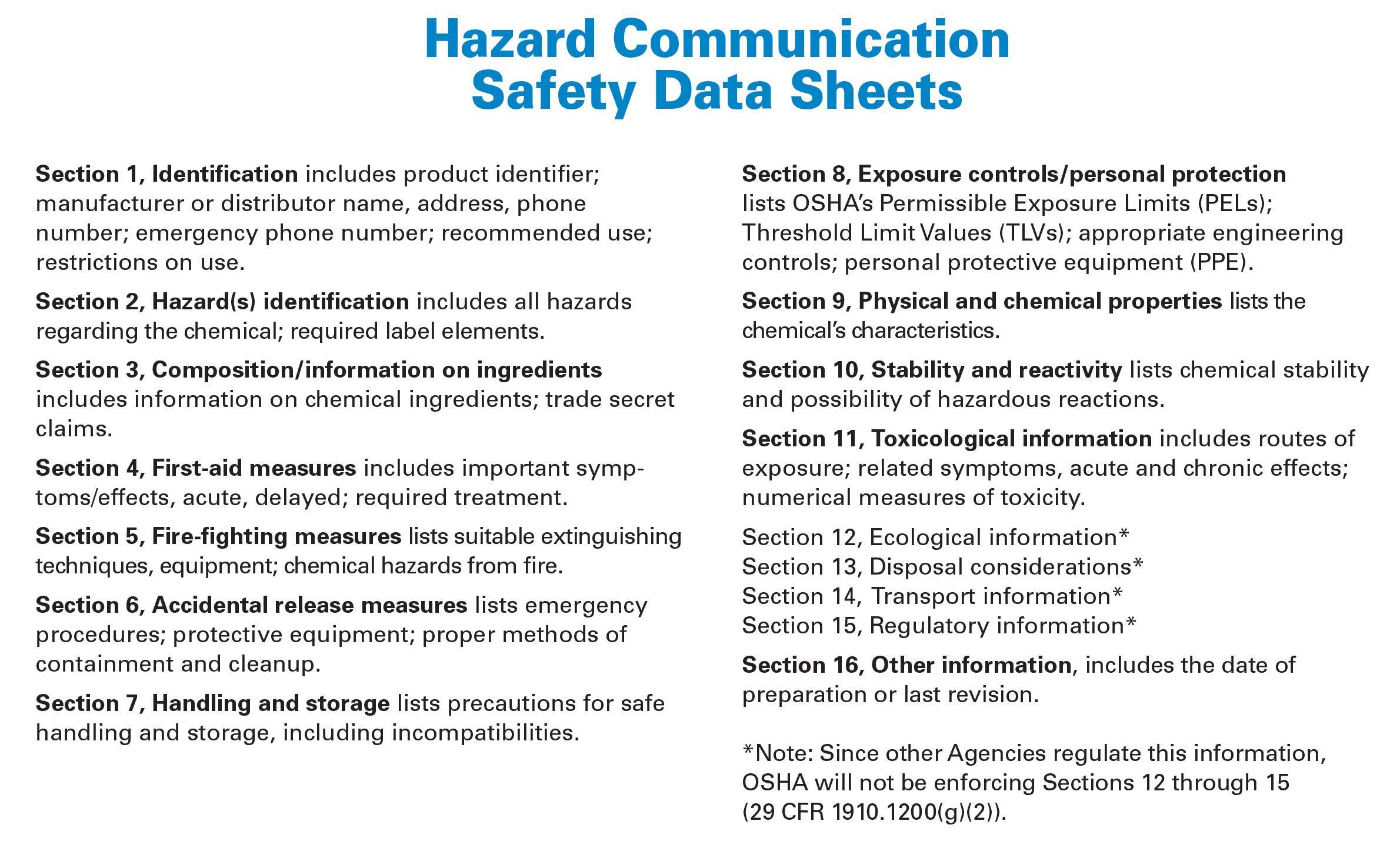 2016 Osha's Hazard Communication Program Template