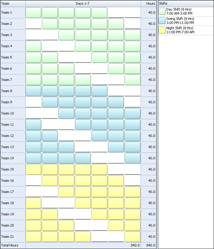 24 Hour Shift Work Schedule Template