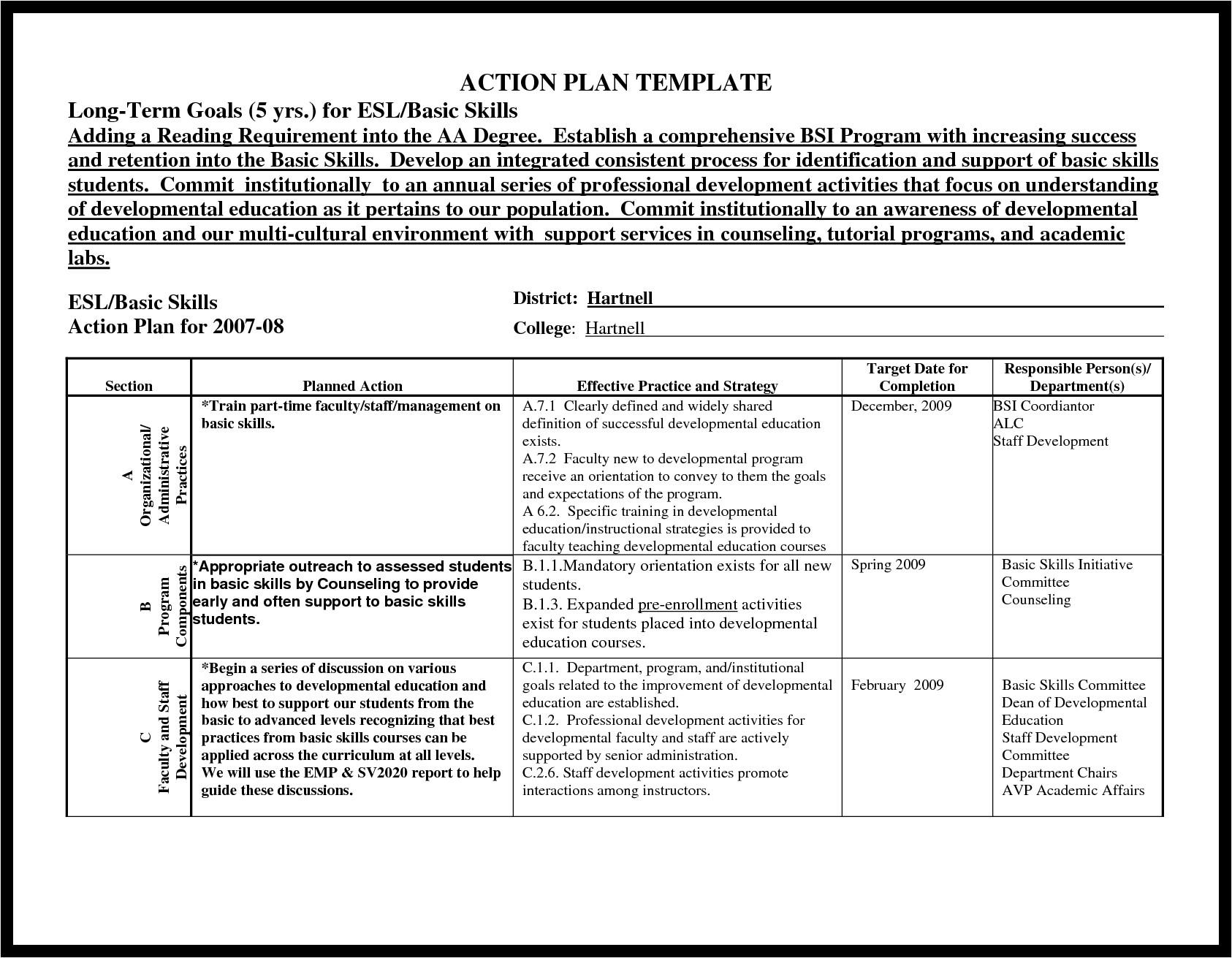 30 60 90 Day Sales Action Plan Template