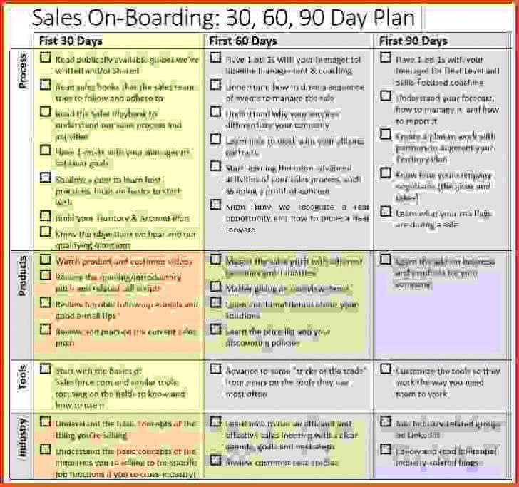 30 Day Onboarding Plan Template