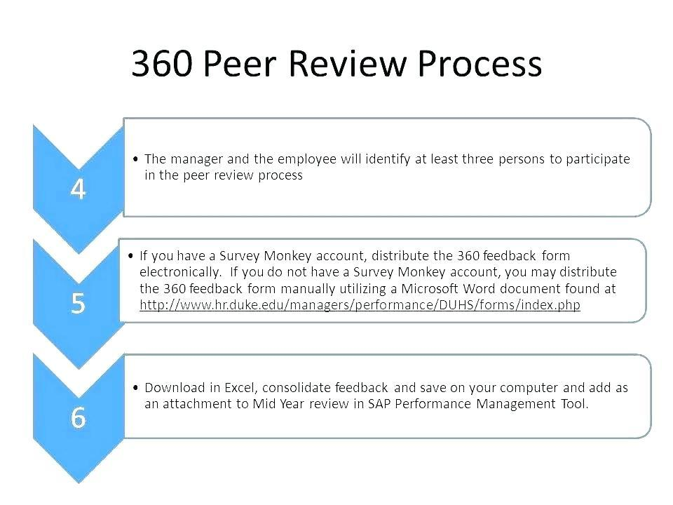 360 Feedback Template Download