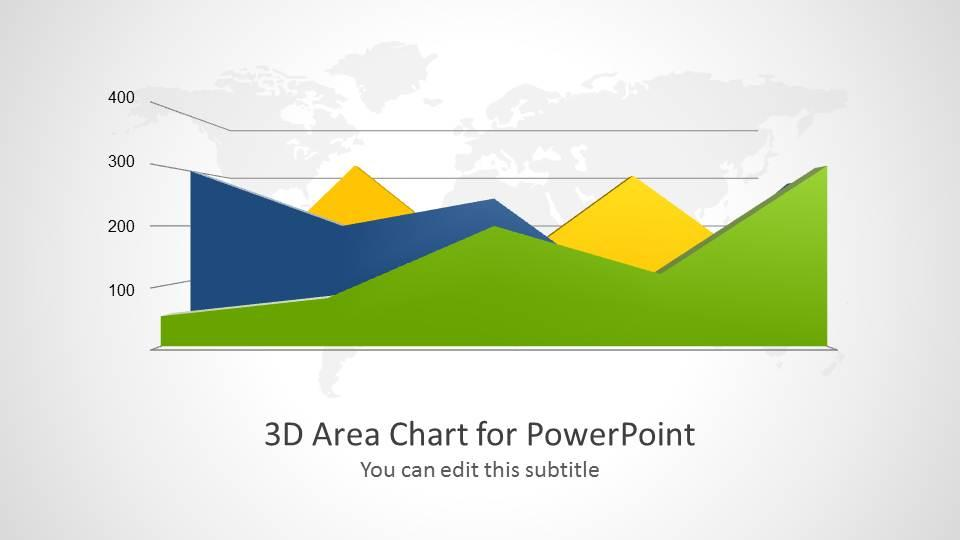 3d Chart Templates For Powerpoint