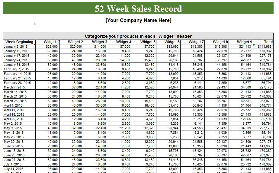 52 Week Sales Forecast Template