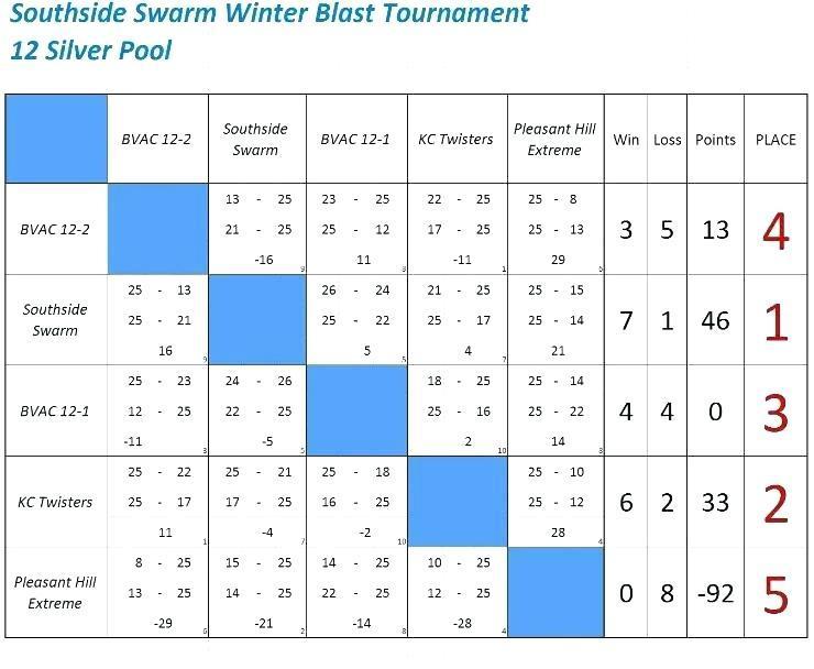 8 Team Baseball Schedule Template