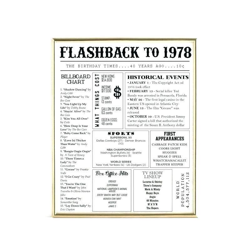 8 X 4 Vinyl Banner Template