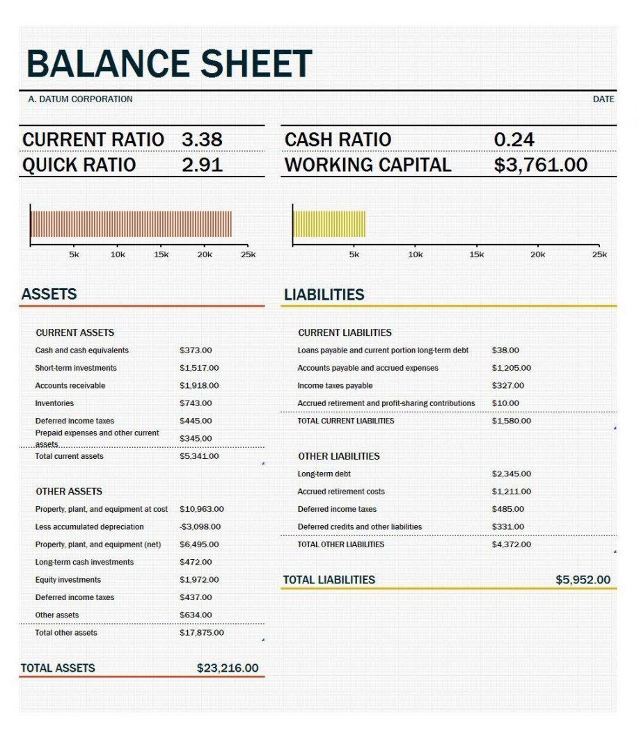 Accounting Balance Sheet Template Free