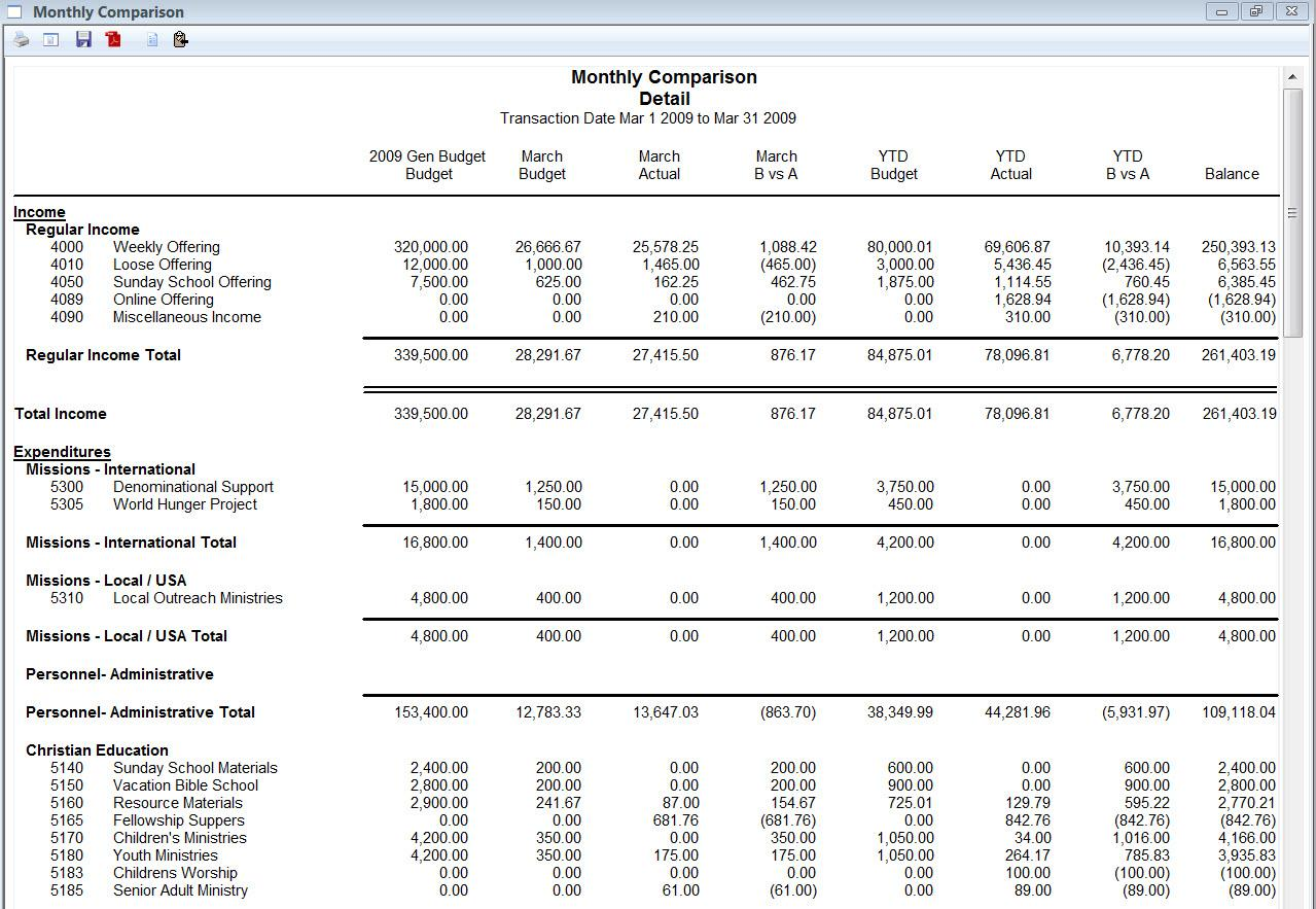 Accounts Receivable Ledger Report Template