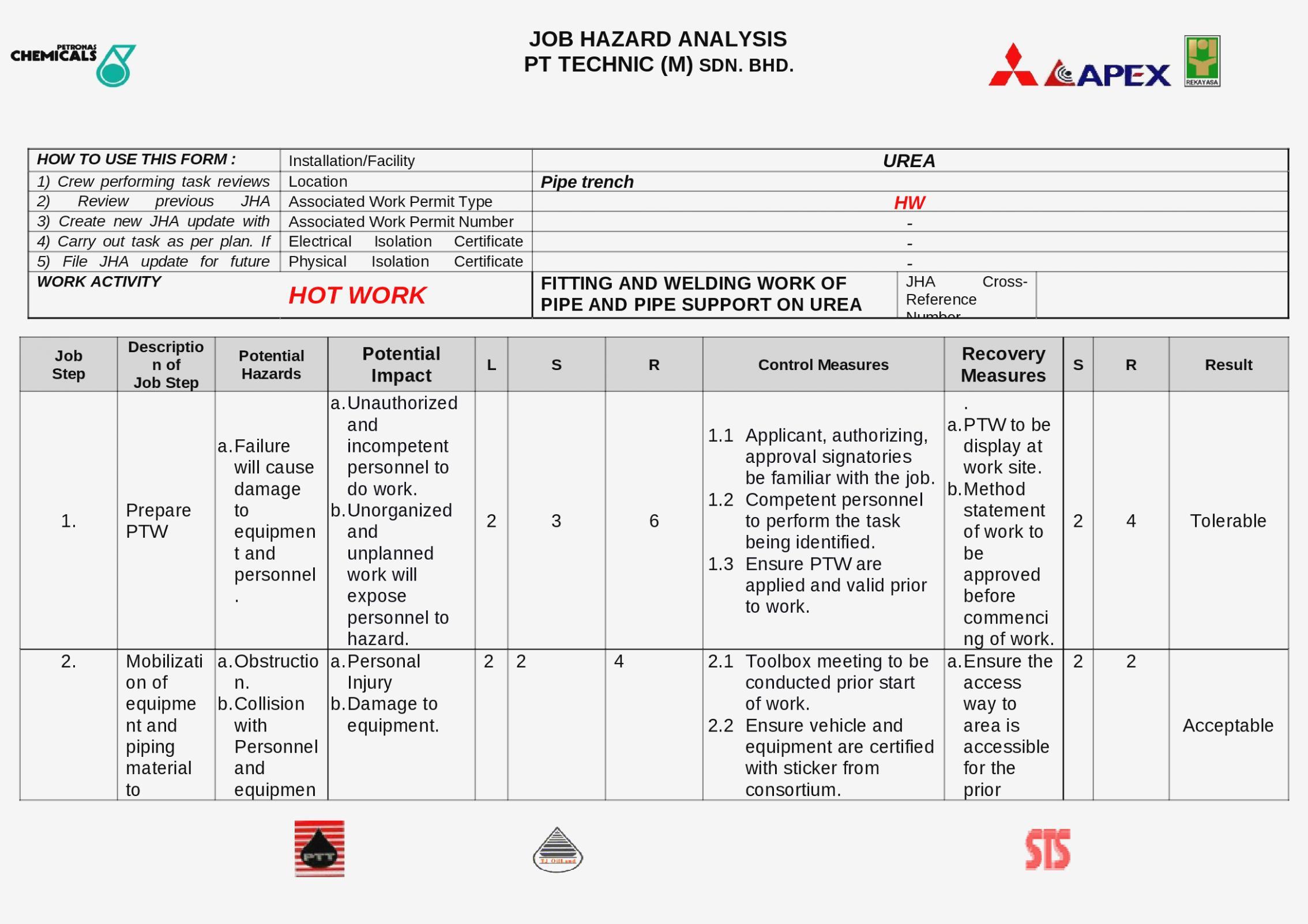 Activity Hazard Analysis Form Template