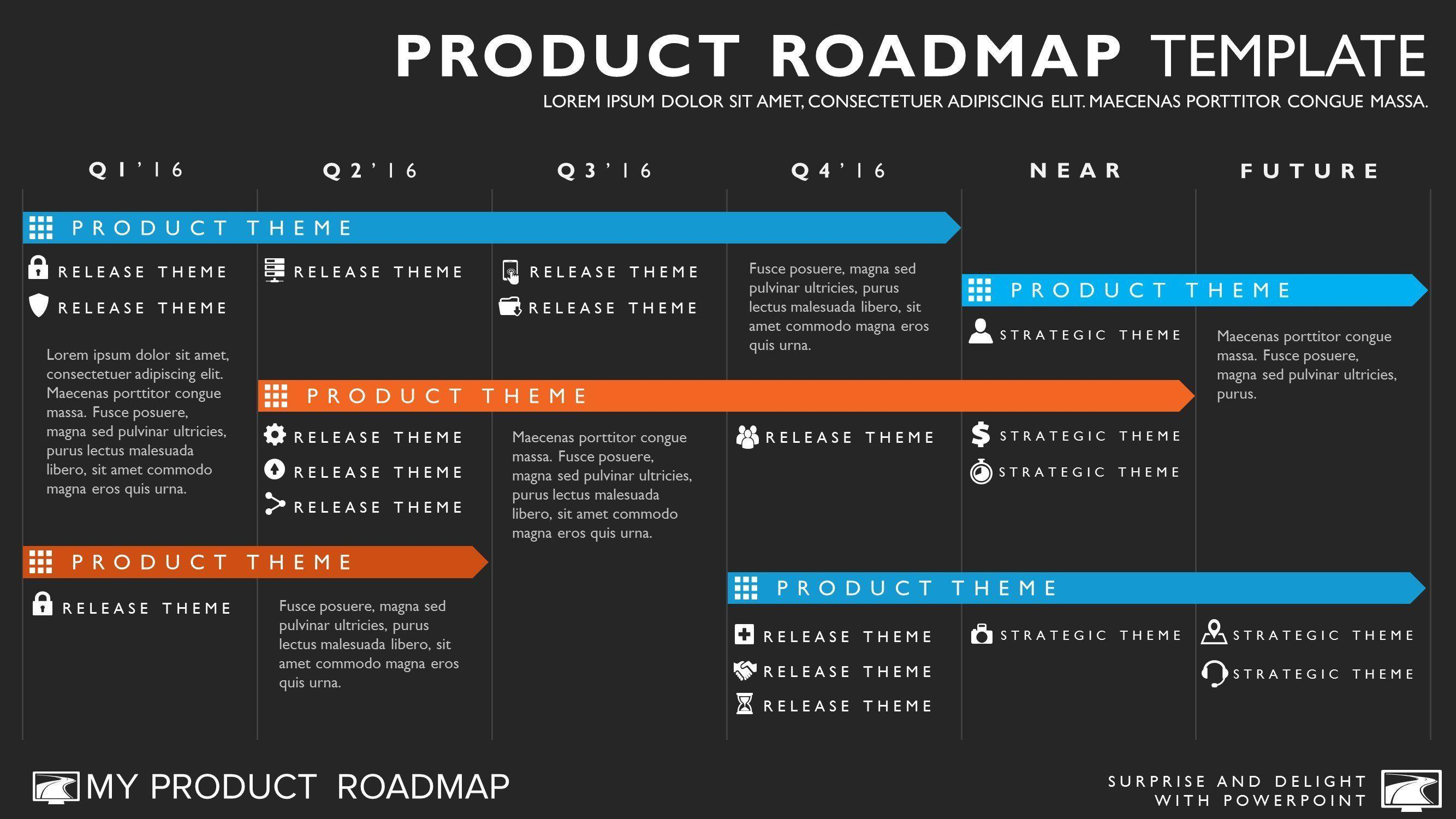 Agile Product Roadmap Template Powerpoint