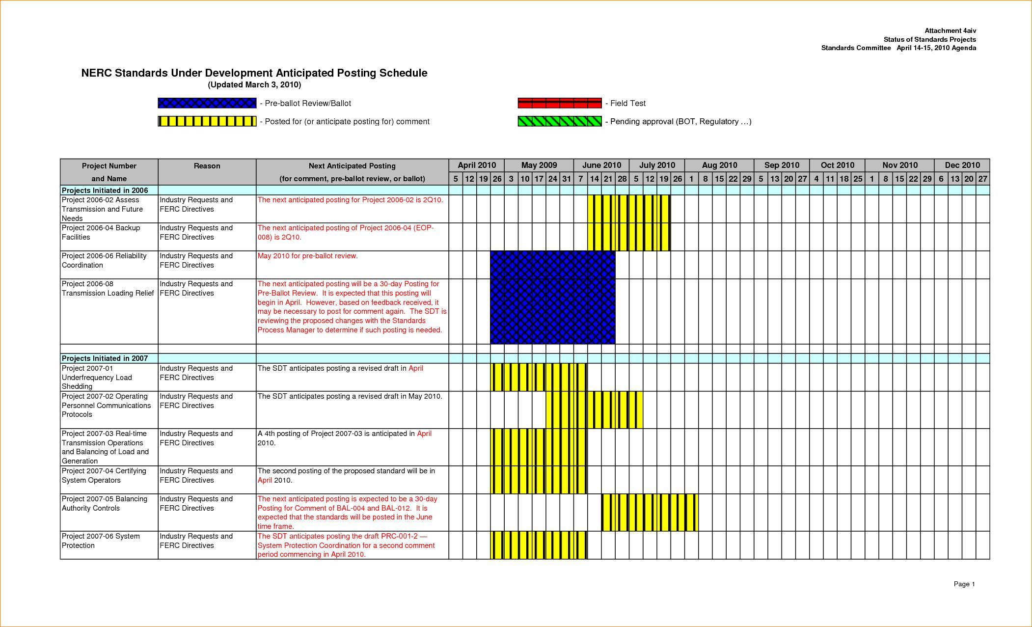 Agile Project Communication Plan Template