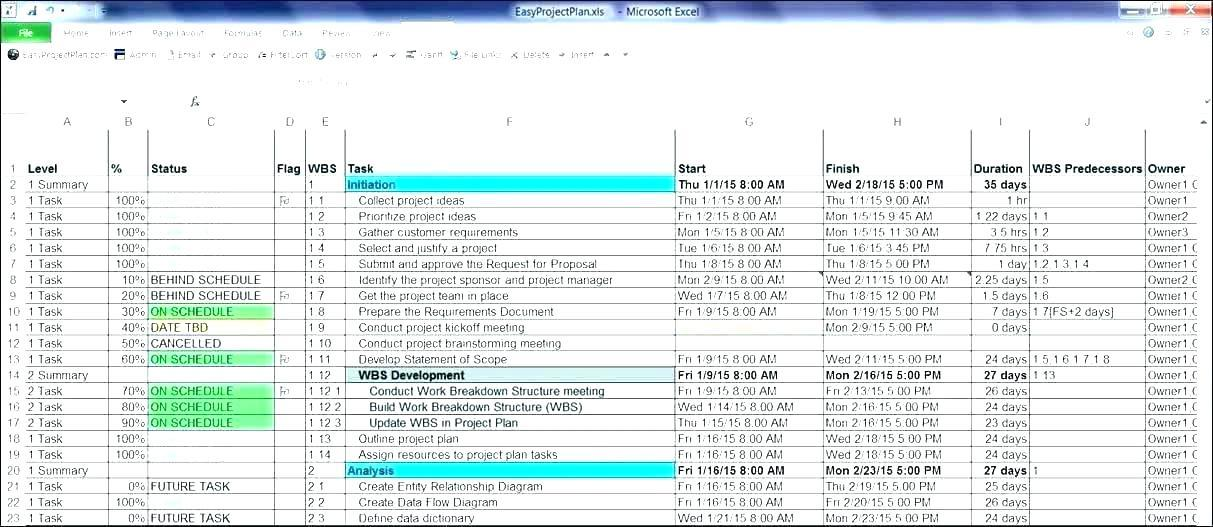 Agile Project Plan Template In Excel