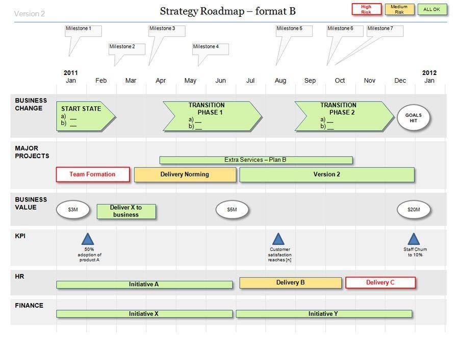 Agile Roadmap Powerpoint Template Free