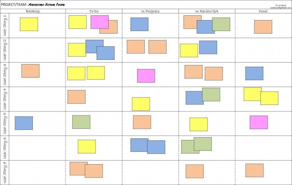 Agile Scrum Board Template Excel