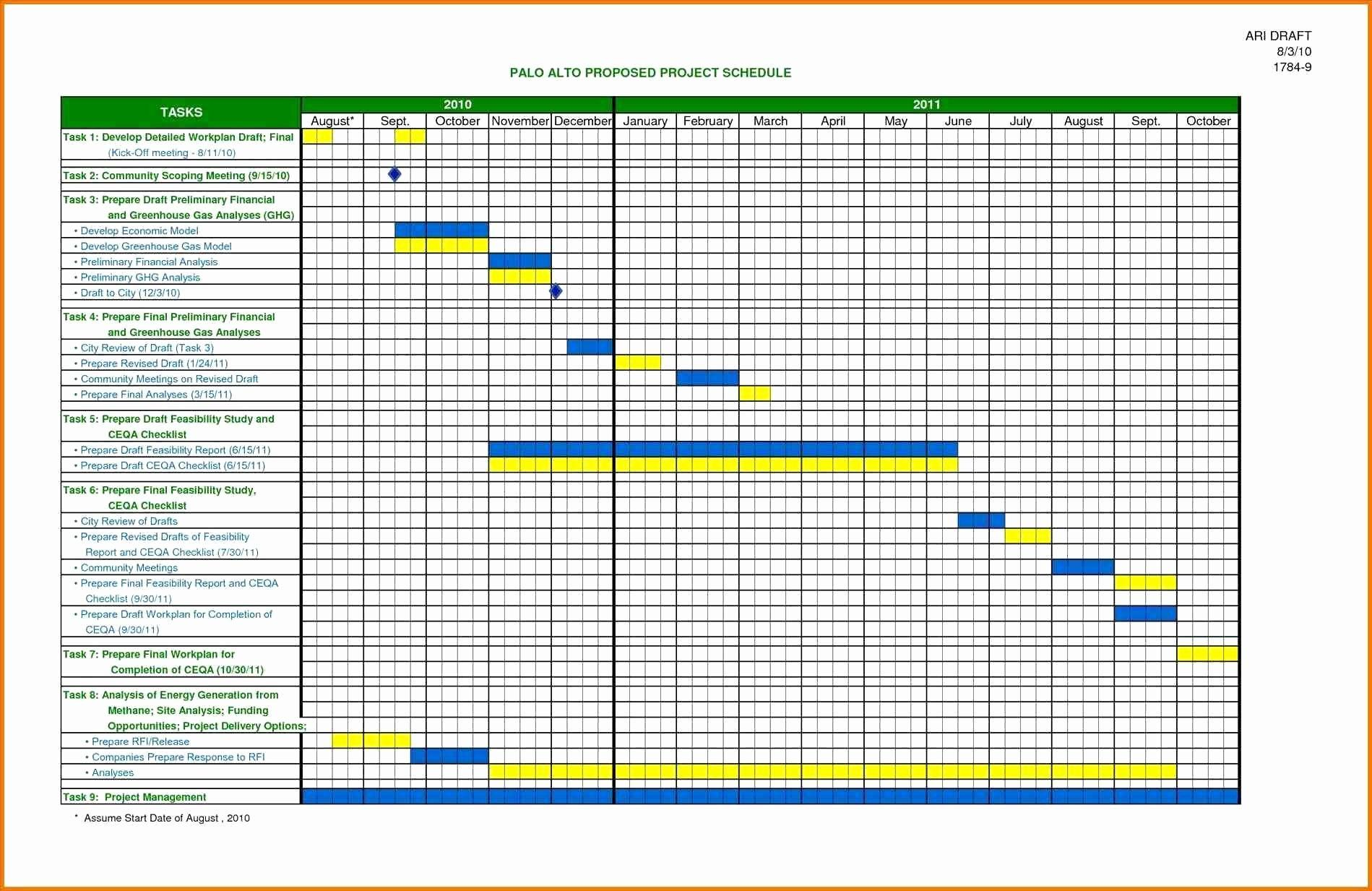 Agile Scrum Excel Template