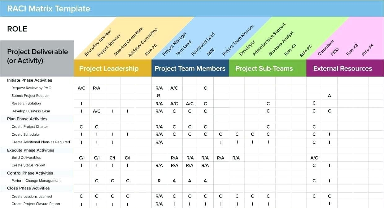 Agile Scrum Project Template