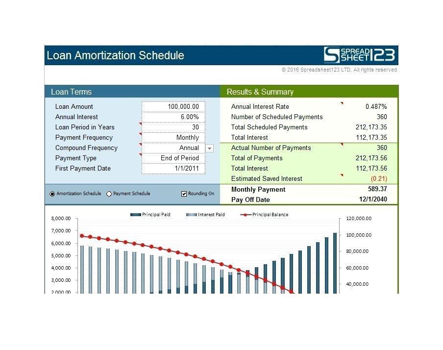 Amortization Schedule Template Vertex42