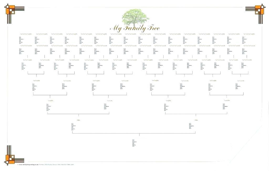 Ancestry Chart Templates