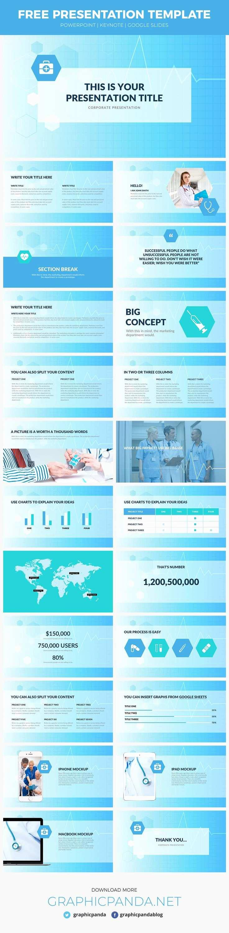 Animated Medical Powerpoint Presentation Templates Free Download