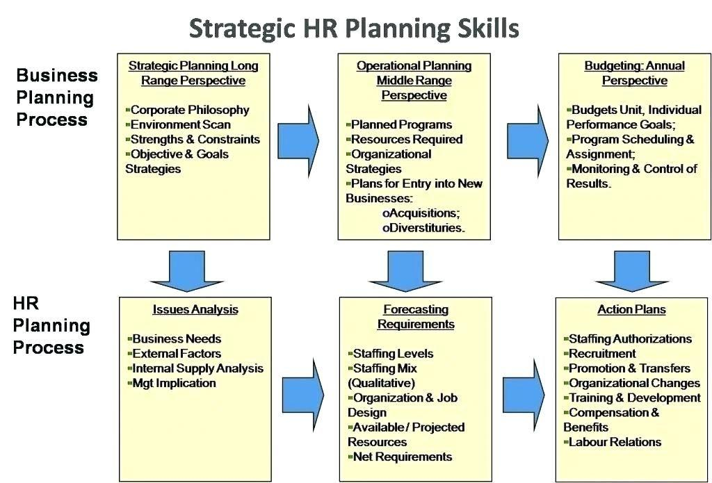 Annual Business Plan Examples