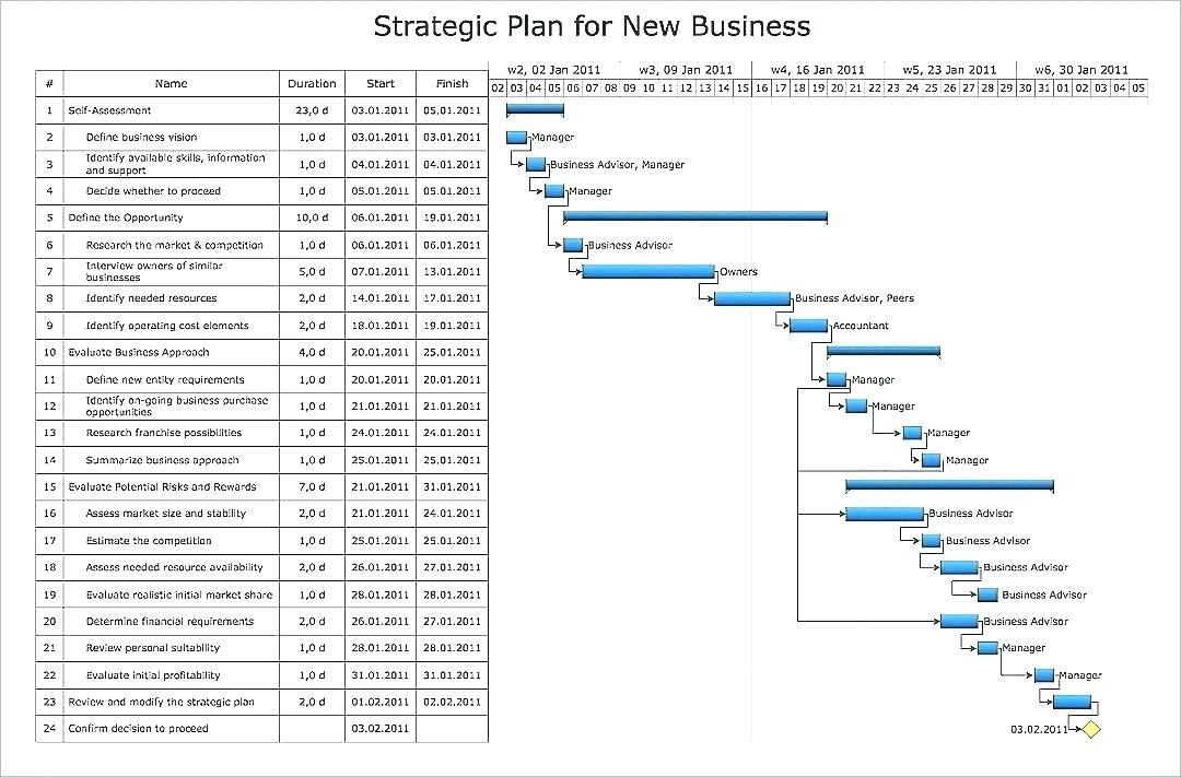 Annual Financial Statements Template Excel