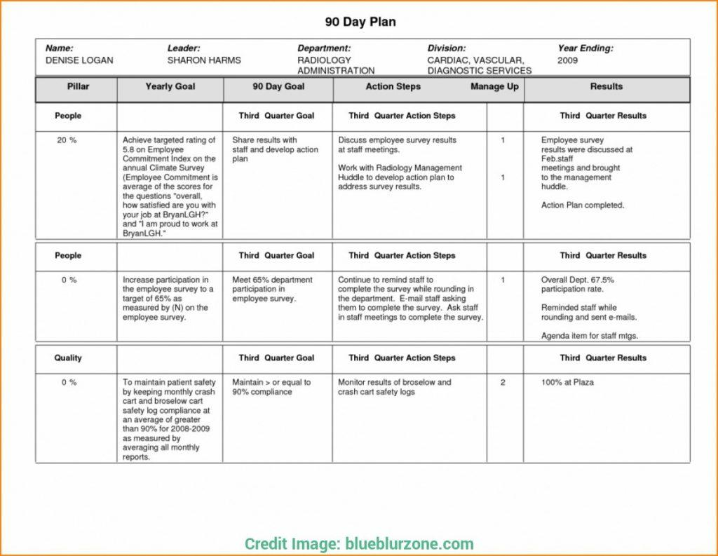 Annual Sales Plan Example