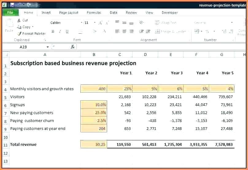 Annual Sales Projections Template