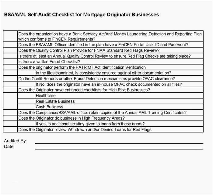 Anti Money Laundering Policy And Procedures Template