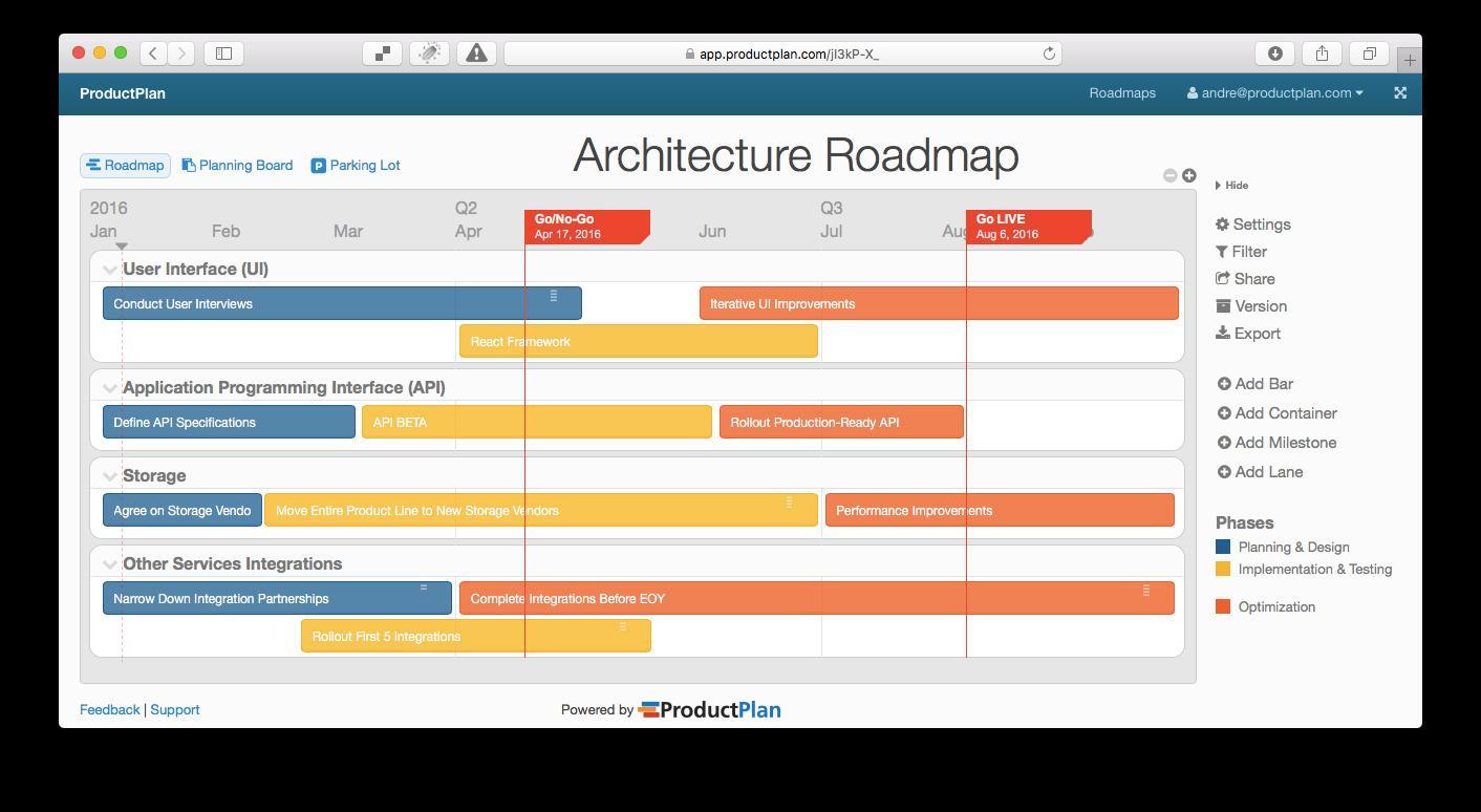 Application Development Roadmap Template