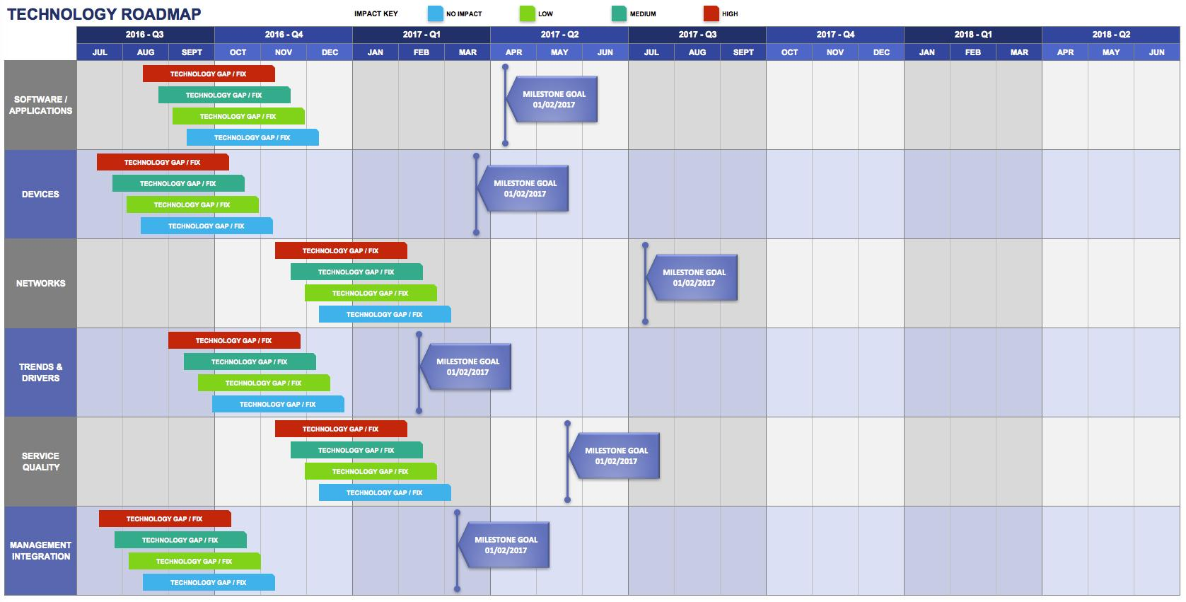 Application Roadmap Template Excel