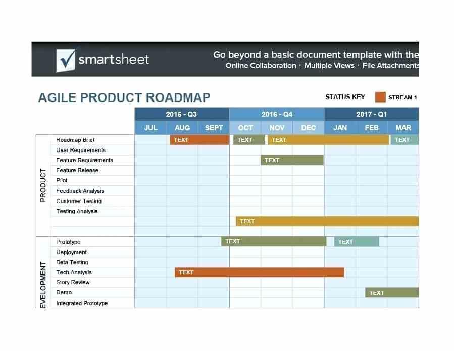 Application Roadmap Templates