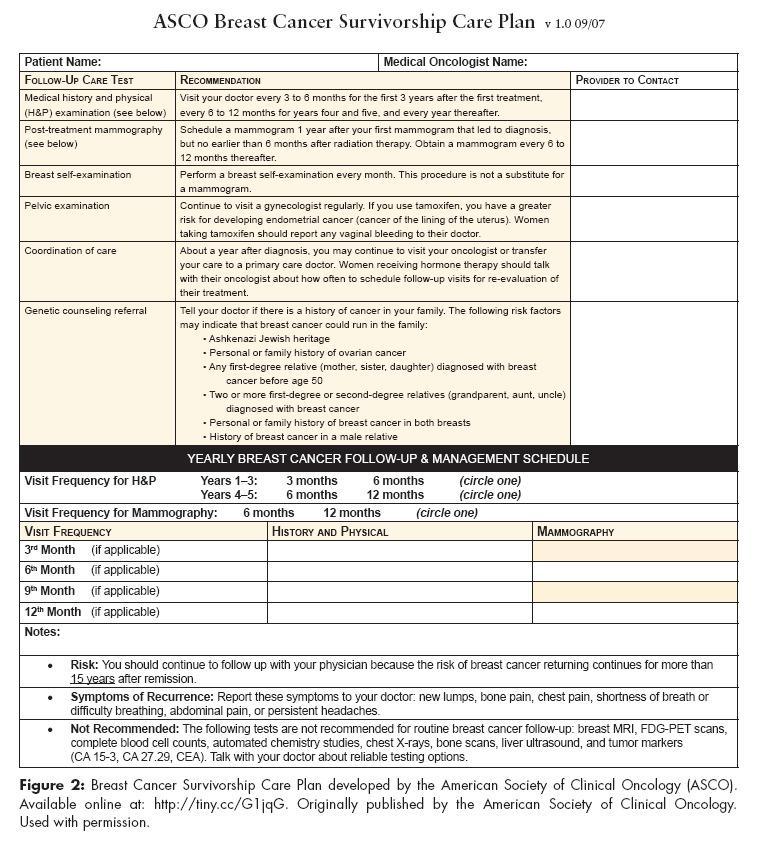 Asco Survivorship Care Plan Template
