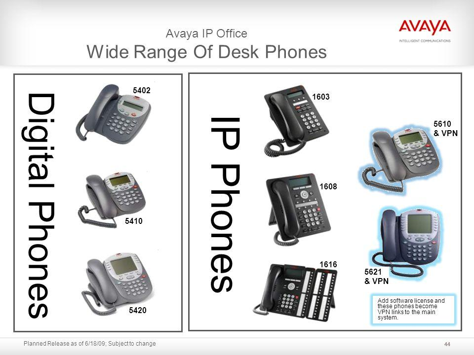 Avaya 1608 Phone Label Template