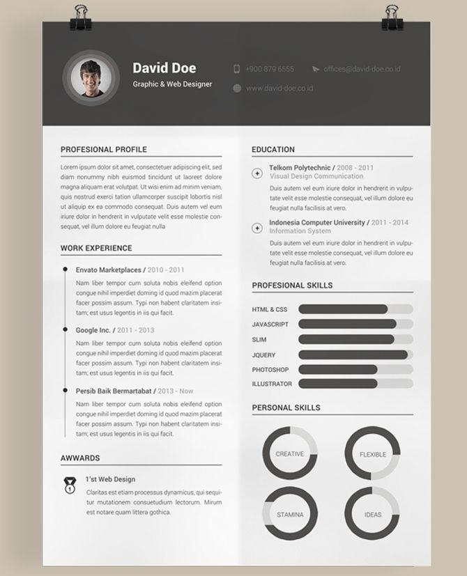Awesome Resume Templates Free