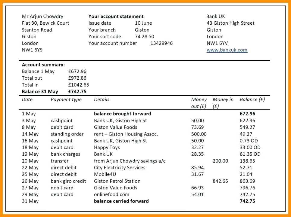Balance Sheet For Nonprofit Template
