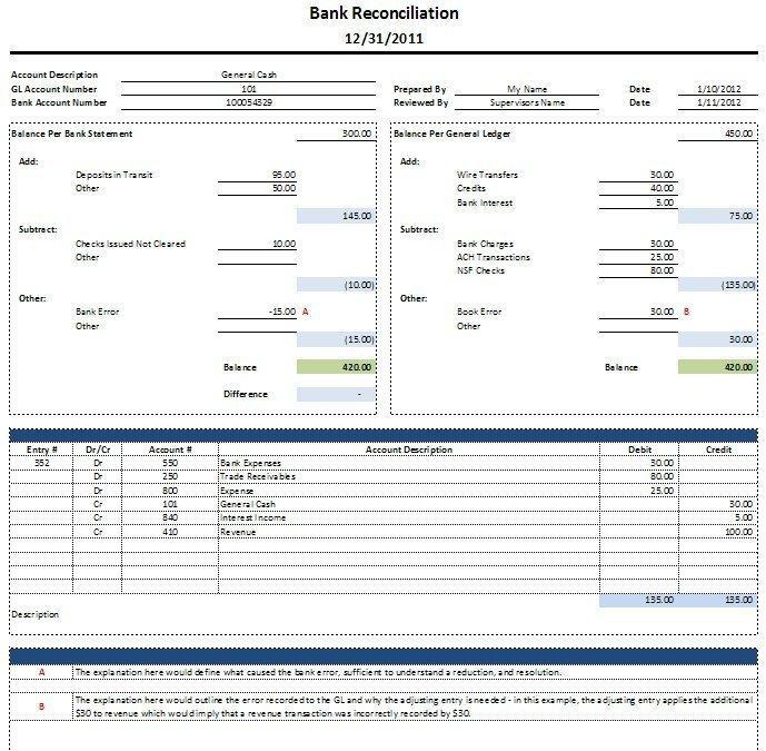 Bank Reconciliation Forms