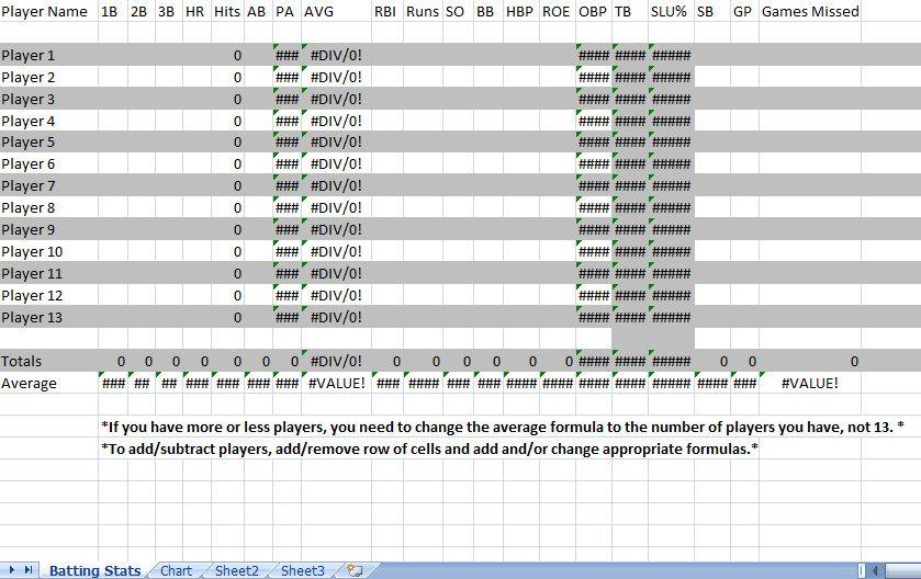 Baseball Stats Template