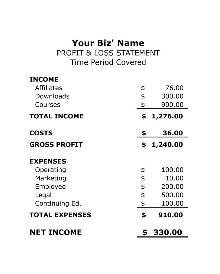 Basic Profit And Loss Statement Form