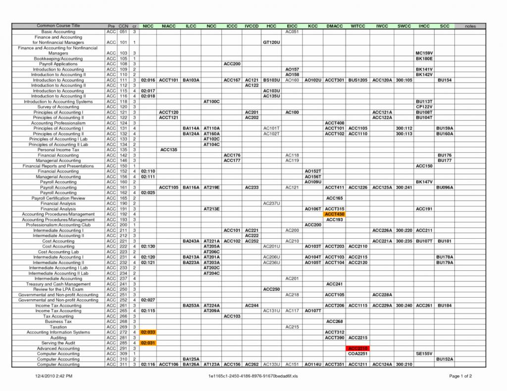 Basic Spreadsheet Template