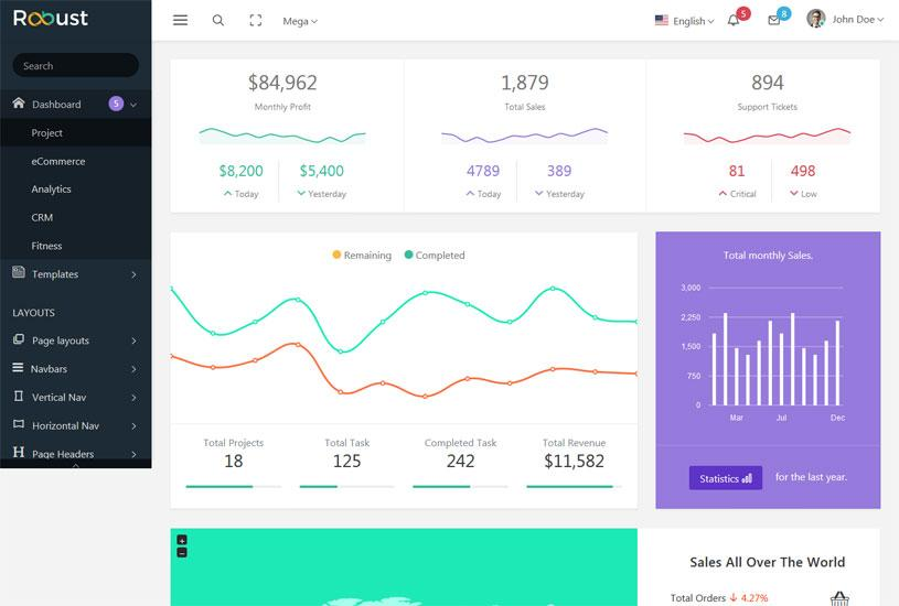 Best Bootstrap Templates Admin