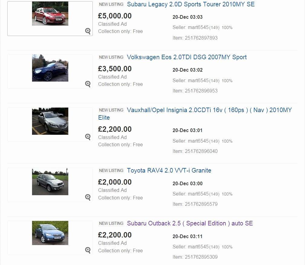 Best Ebay Seller Templates