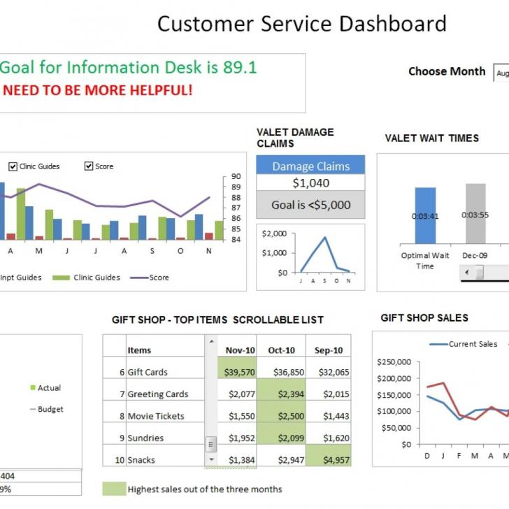Best Free Excel Templates Dashboards