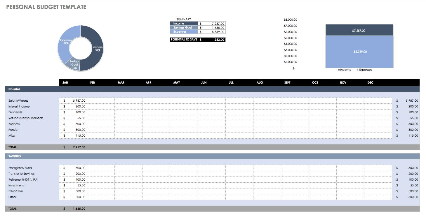 Best Free Personal Budget Template