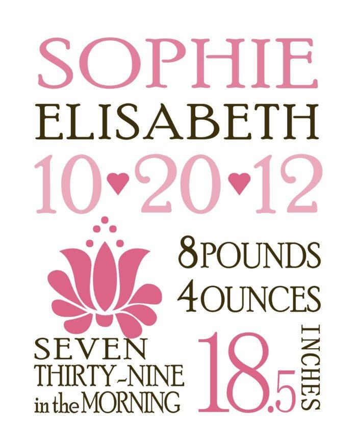 Birth Announcement Template Word