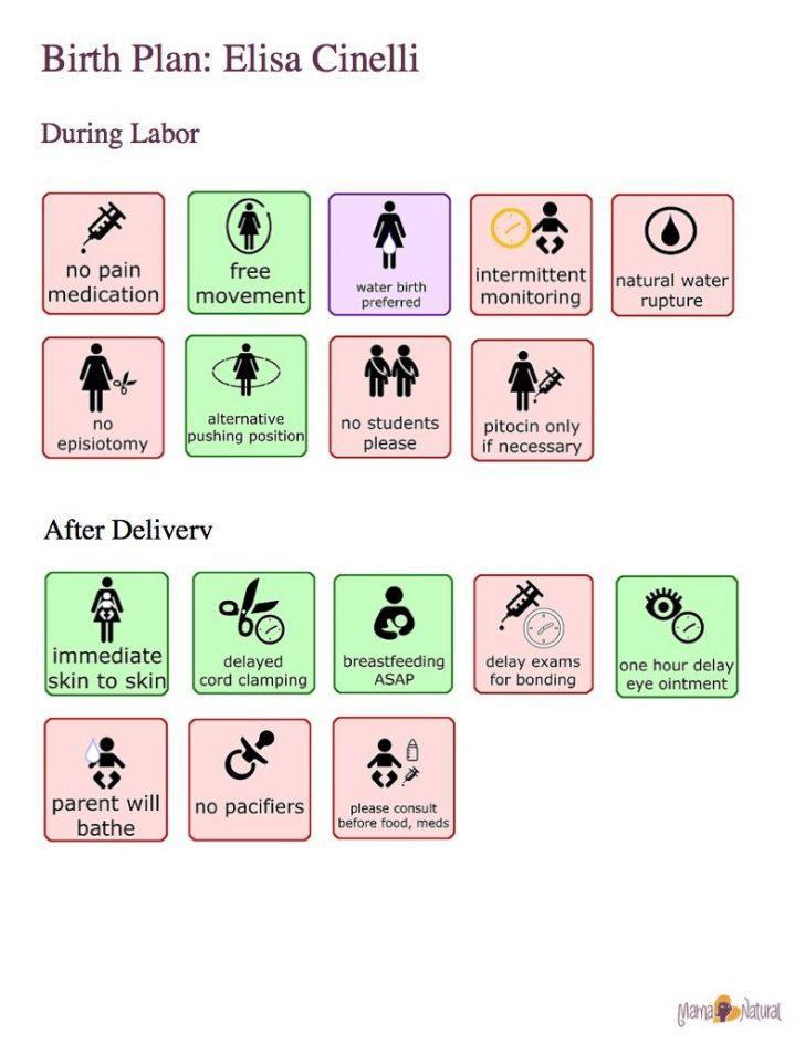 Birth Plan Template Uk Printable