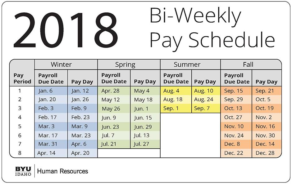 Biweekly Pay Schedule Template 2018